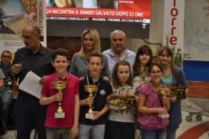 vincitori Open U16